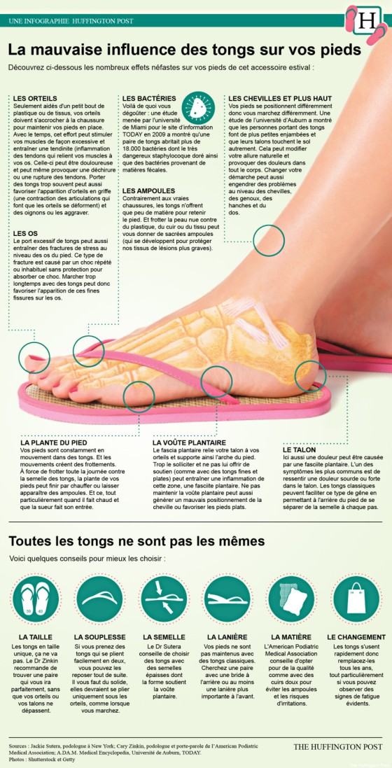o-TONGS-INFOGRAPHIE-900